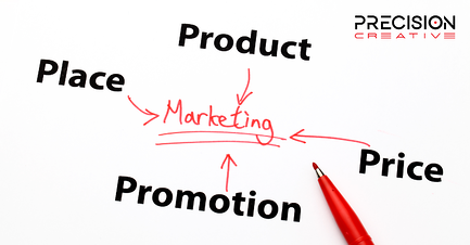 Learn all the differences between B2B marketing and B2C marketing.
